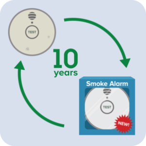 New Law on Smoke Alarm Sales in Maryland Goes into Effect Oct 1