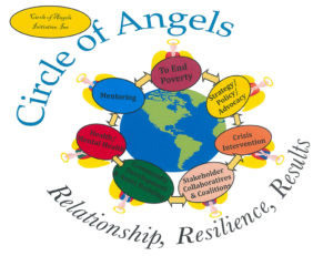 The Circle of Angels Initiative Invites Public to the Operation Patuxent mini-Rolling Thunder on Friday, August 2