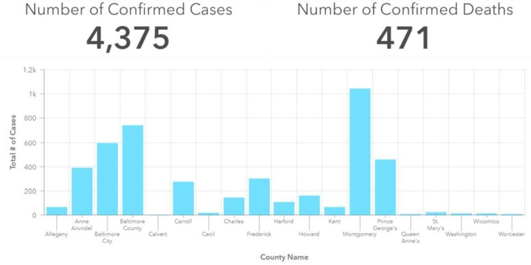 4,375 Confirmed Cases of COVID-19 and 471 Deaths in Maryland Nursing Homes, Assisted Living Facilities, Rehabilitation Centers and Jails