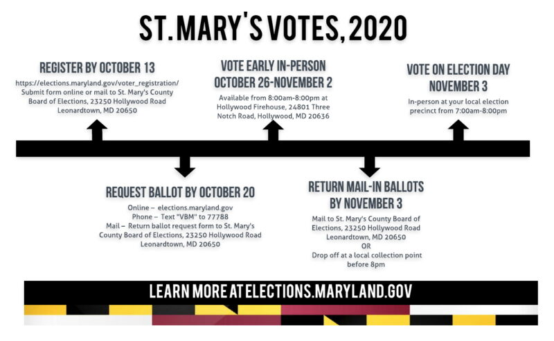 Maryland Democratic Party and Delegate Brian Crosby Releases Statement on Voter Suppression in St. Mary's County