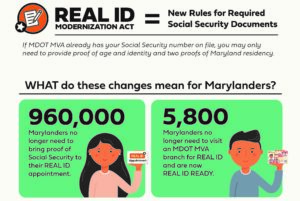 Maryland Residents with a Social Security Number Already on File with the State are One Step Closer to REAL ID