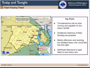 Southern Maryland Weather Alert for June 10, 2021