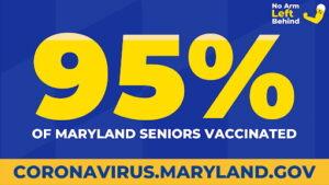 Governor Hogan Announces 95% of Maryland Seniors Vaccinated